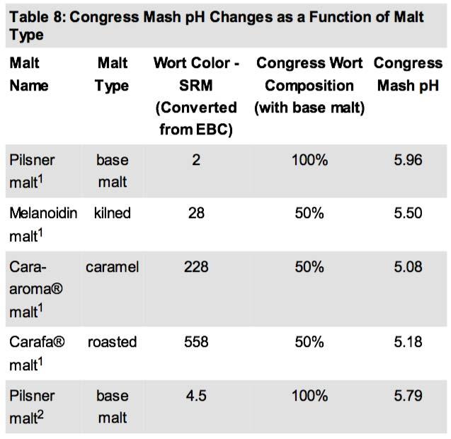 congress-mash
